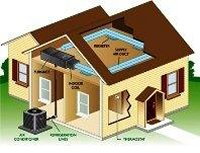 air conditionné d'une maison