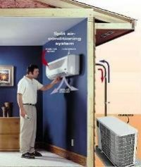 climatiseur split